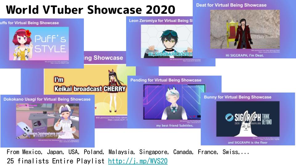 World VTuber Showcase 2020